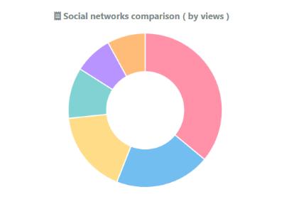 Social%20networks