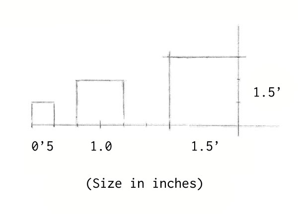 The size of the boxes for our grid shall be the box on the right 15 inches