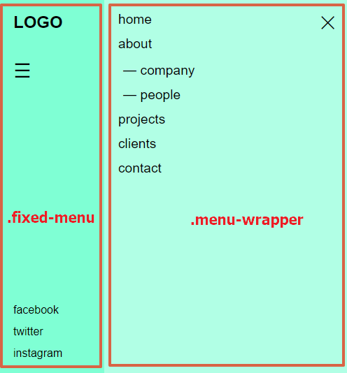 How the top-nav element looks like