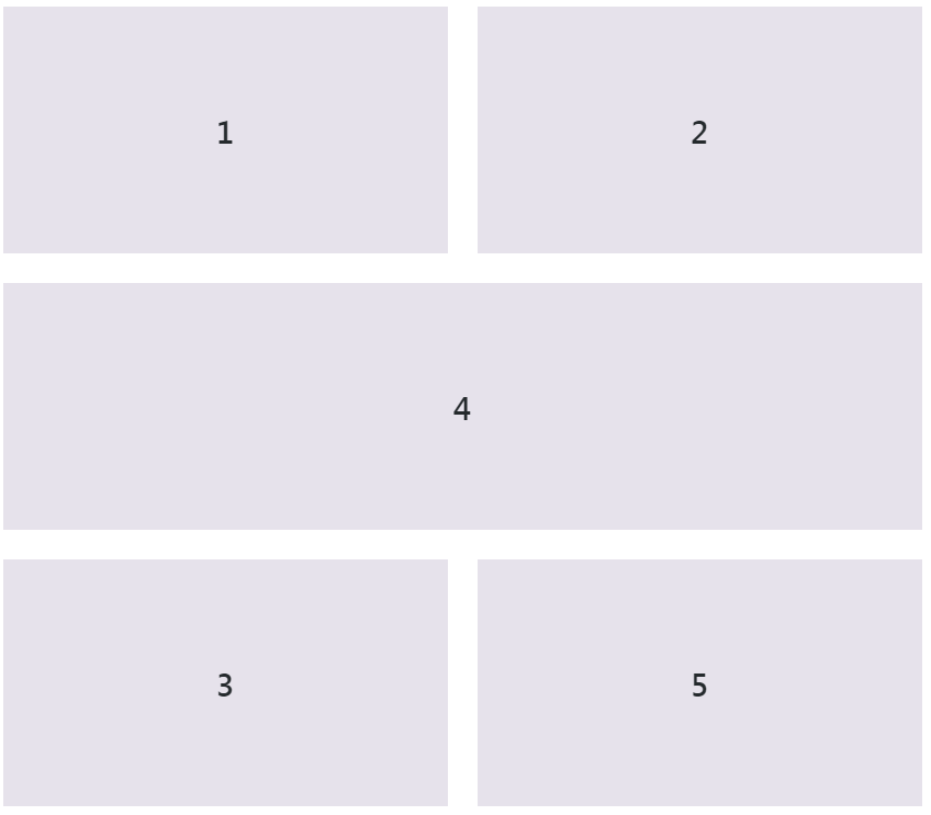 How to Quickly Build Layouts With Bootstrap 4's Responsive Flexbox