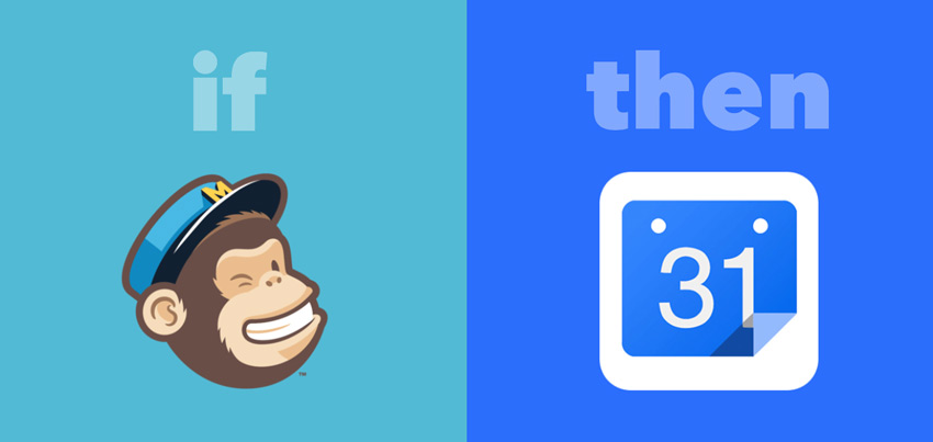 15 Best IFTTT Recipes for Productive Business Automation