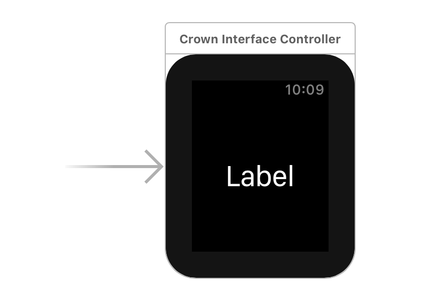 Crown Interface Controller Entry Point