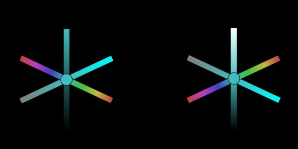 HSB and HSV color models