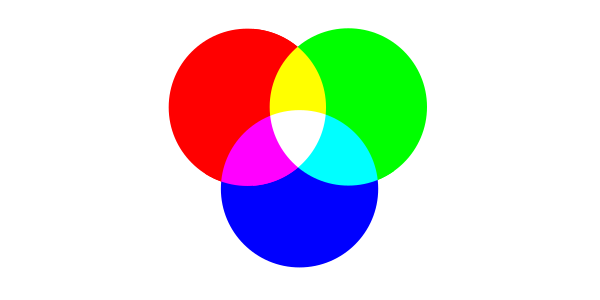 Red Green Blue Additive Color Model