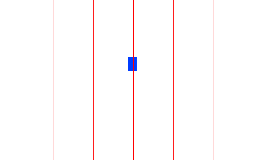 An object occupying two of the same partitions along the y-axis