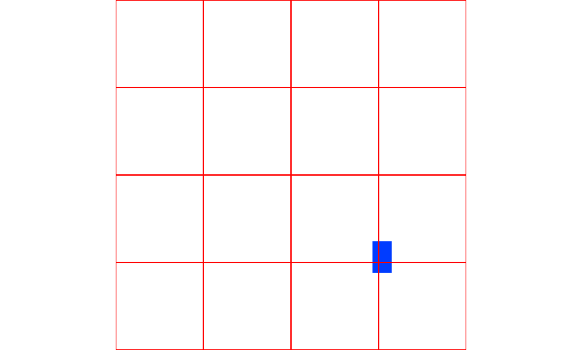 An object occupying four quadrants