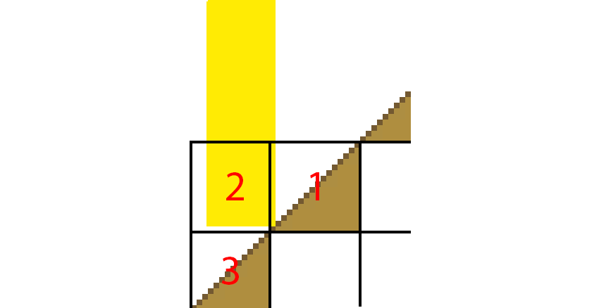 Slope with three squares marked on it