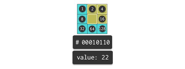 Tile bitmasking 8-bit example