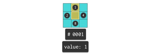 Tile bitmasking example