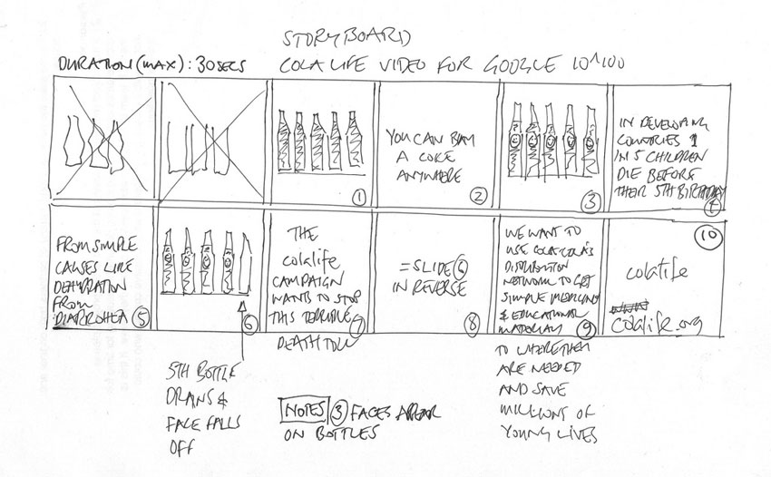 How To Make A Storyboard For Video