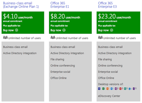 Demystifying Microsoft Office & Office 365 Pricing