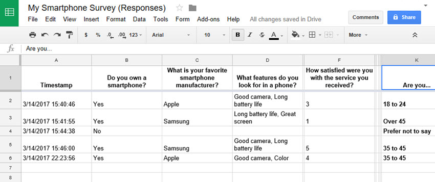 Formatted Google Forms survey results