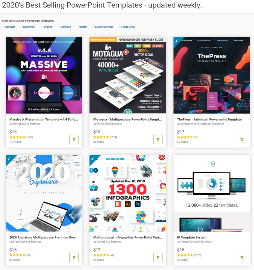 Best 2020 PPT Themes available for sale on GraphicRiver