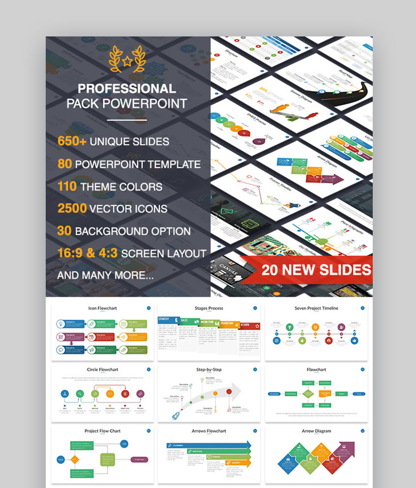 20 Top Powerpoint Flowchart Templates Infographic Slide Designs Process Flow Diagram Template For Professional Pack