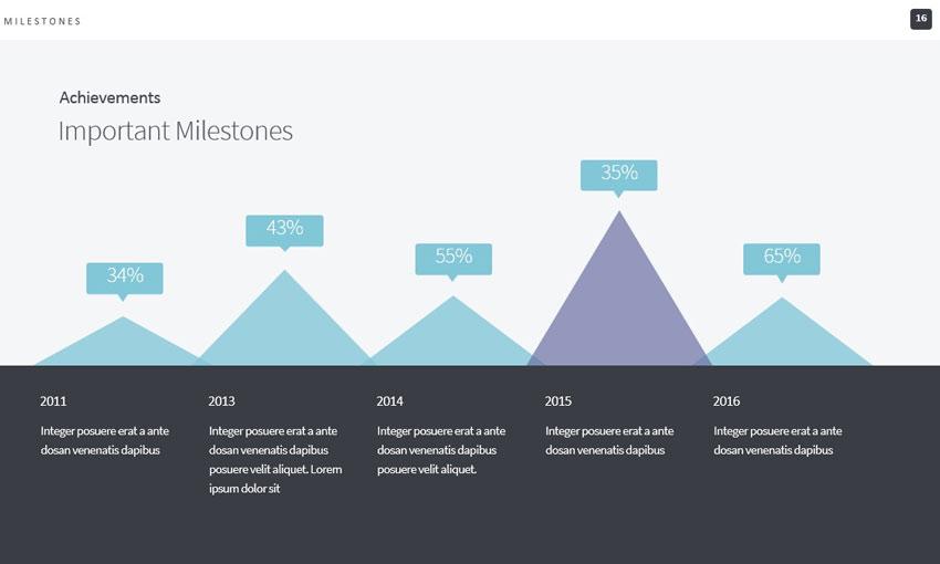Pitch Werk diapositiva de crecimiento