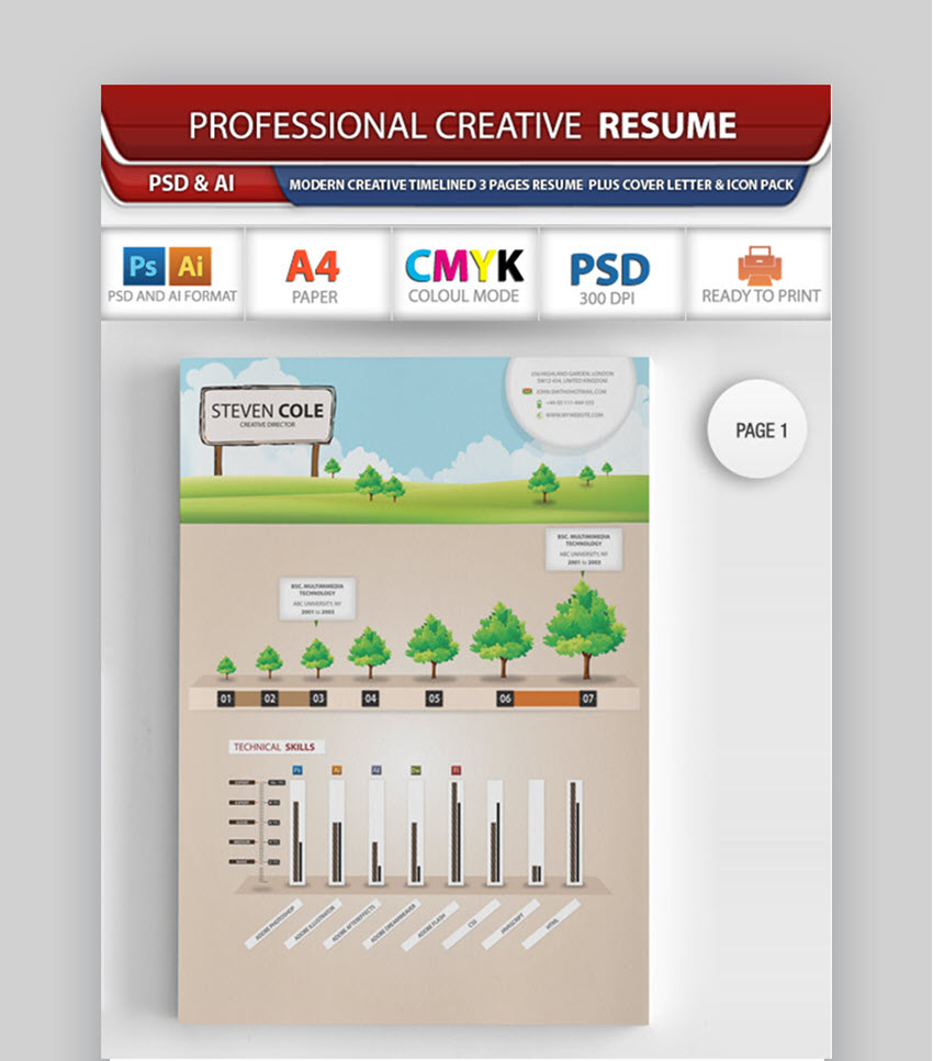 25 top visual  cv  resume templates for the best creative