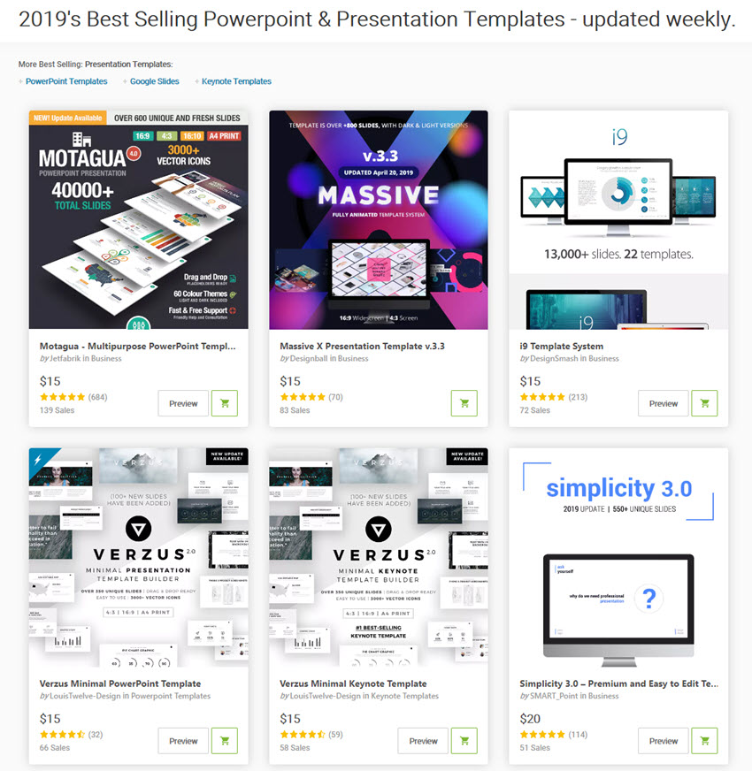 GraphicRiver Top Templates
