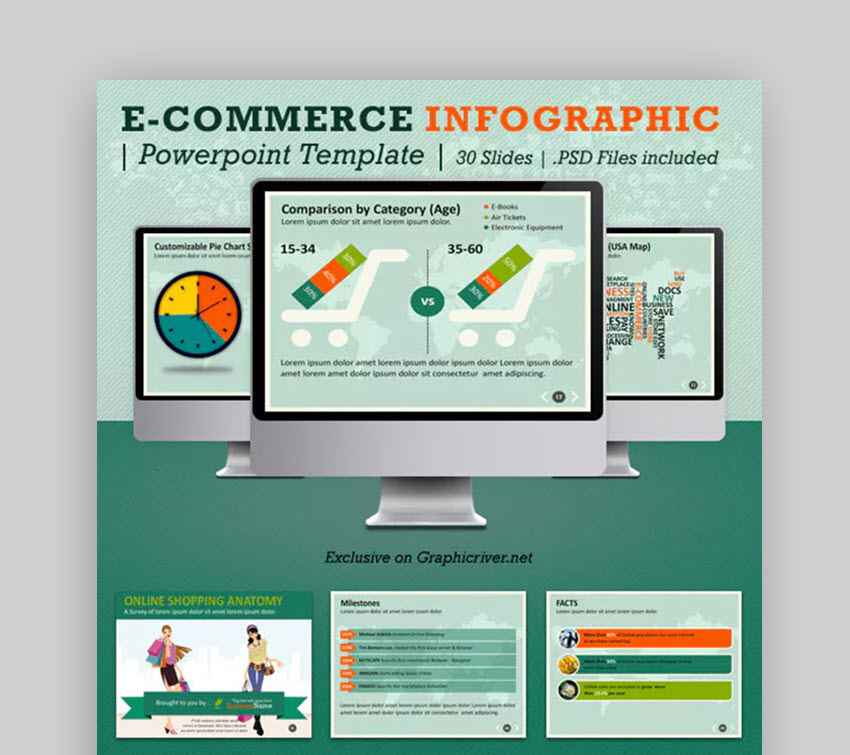 e-commerce data visualization in powerpoint