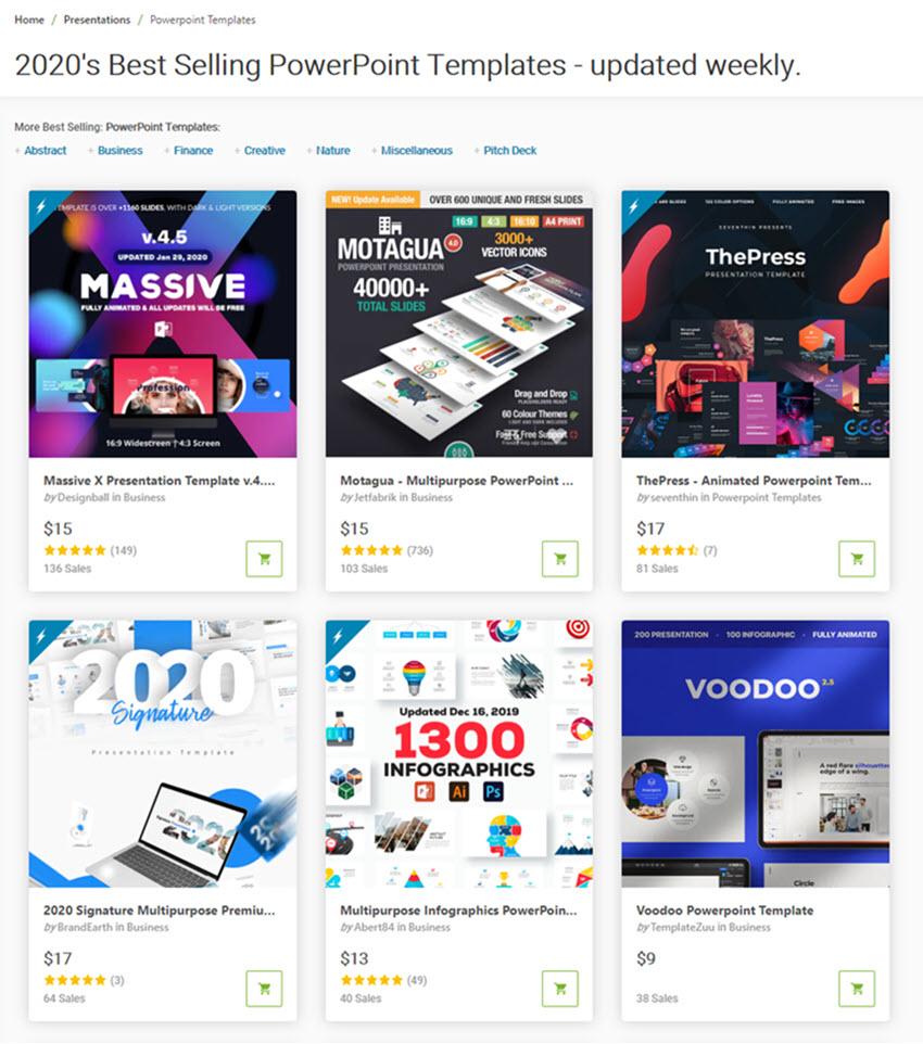 Mejores Plantillas PowerPoint profesionales en GraphicRiver