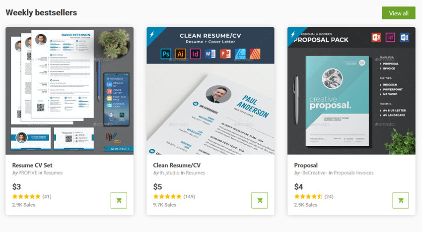 Brand Identity Package for GraphicRiver